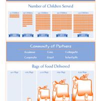Lisa Acciai - MBP-Growth Infographic 2009-2013